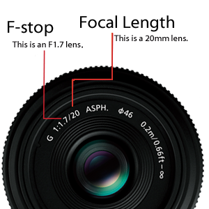 Lens Focal Length and F-stop | Digital Camera Know-Hows | Digital