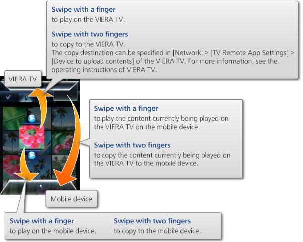 Enjoy your VIERA with TV Remote 2 | TV | Digital AV | Consumer