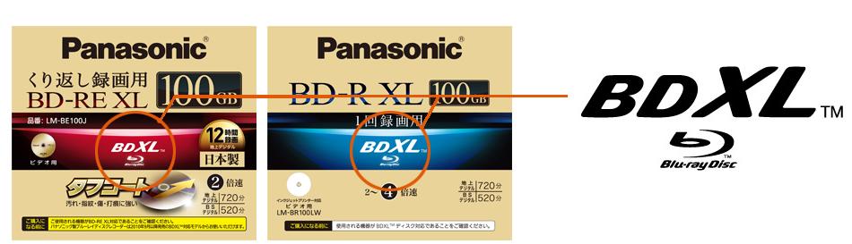 ブルーレイディスク「BDXL™」特...